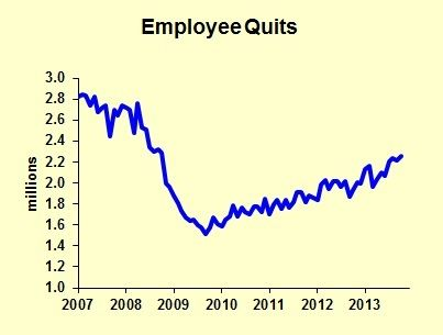 Quits Are Up: 7 Employee Retention Strategies Your Company Must Have #strategy