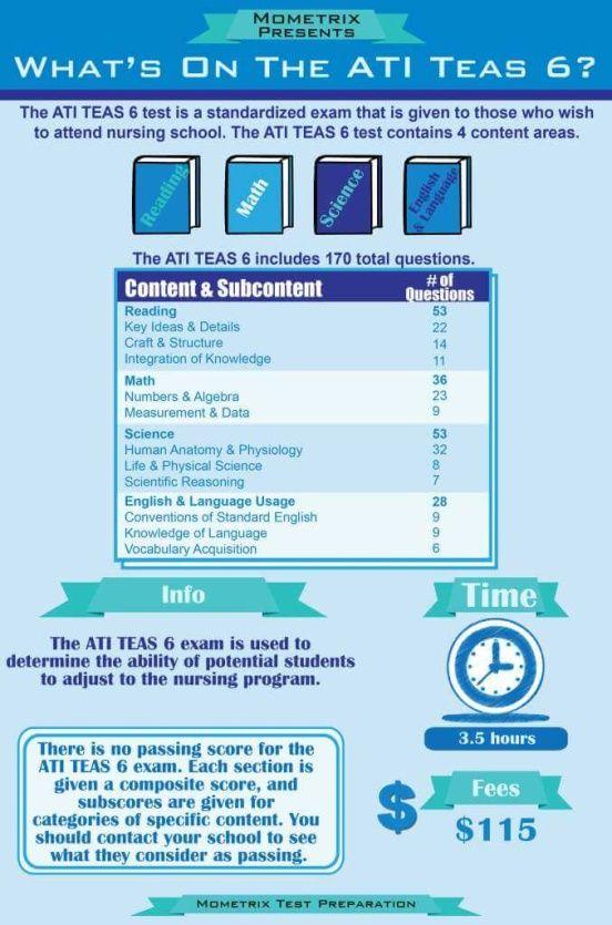 63 best TEAS Test Study Guide images on Pinterest | Teas test, Ati ...