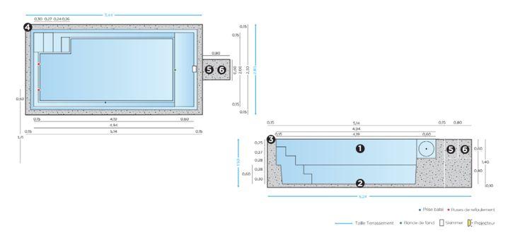 Bassin 5M14x2M50x1M40 Piscine coque 5M14x2M50x1M40, réservation en ligne toute l'année et programmation livraison à la carte Piscine Coloris Blanc, Ivoire, Gris, Bleu (18,48 m3) Mousse polyuréthane: quelques degrés en température de l'eau Kit entretien y compris transport (Sud) ajouter 1 200€ (Nord), ajouter 1 400€ (Ouest), ajouter 1 500€ (Est)