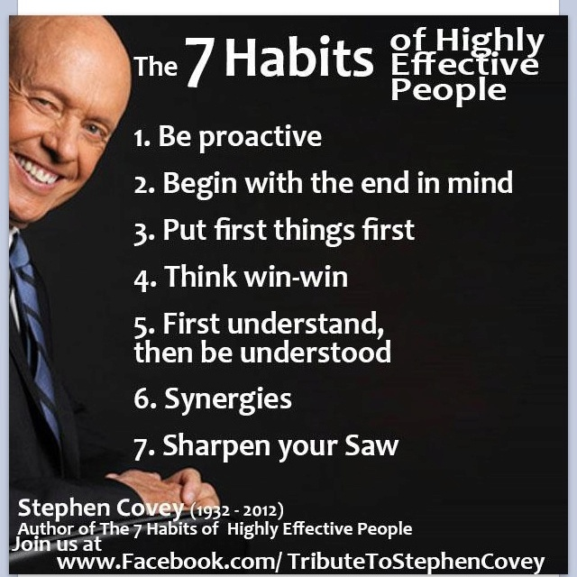 completed seven habits The 7 habits® – habit 2 and habit 3 is the second in a series of four learning paths available exclusively to pennsylvania educators  complete a series of .