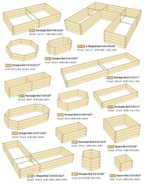 Raised Garden Bed Design phenomenal building a garden bed stylish decoration 5 raised bed designs you can make in an 115 Best Raised Garden Beds Images On Pinterest