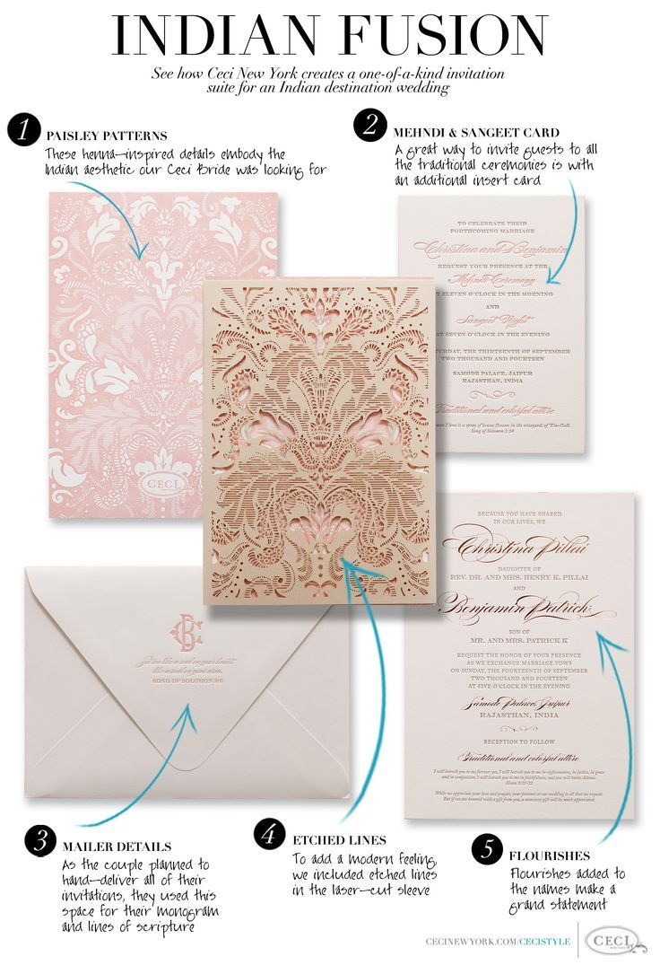 Indian Fusion - See how Ceci New York creates a one-of-a-kind suite for an Indian destination wedding #cecinewyork #wedding #invitation #letterpress #lasercut #flourishes #paisley #henna #sangeet #mehndi  #envelope #monogram #etch