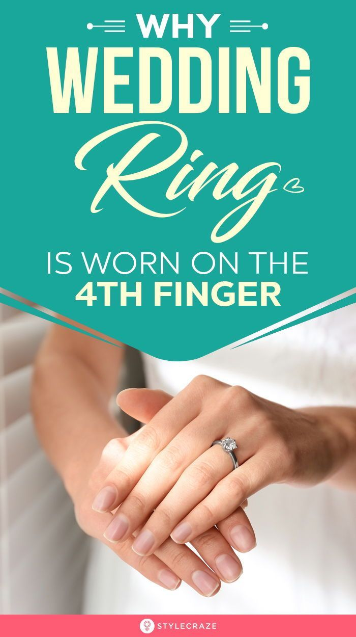 Ever Wondered Why The Wedding Ring Is Worn On The 4th Finger Here S Why In 2020 Wedding To Do List Wedding Wedding Planning Guide