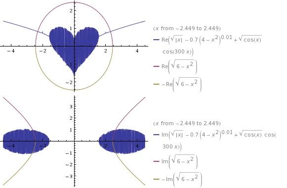 Pin On Wolfram Alpha
