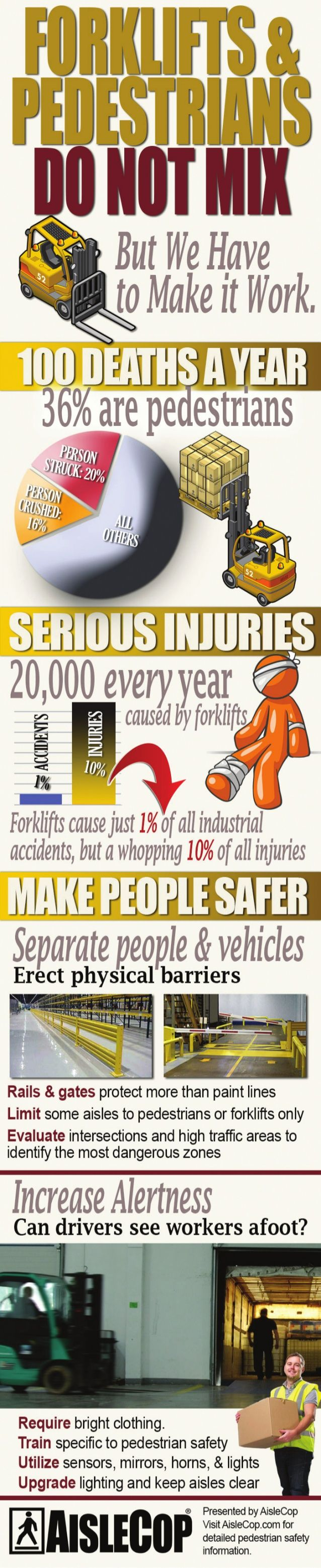 Safety with forklifts safetyfirst forklifts
