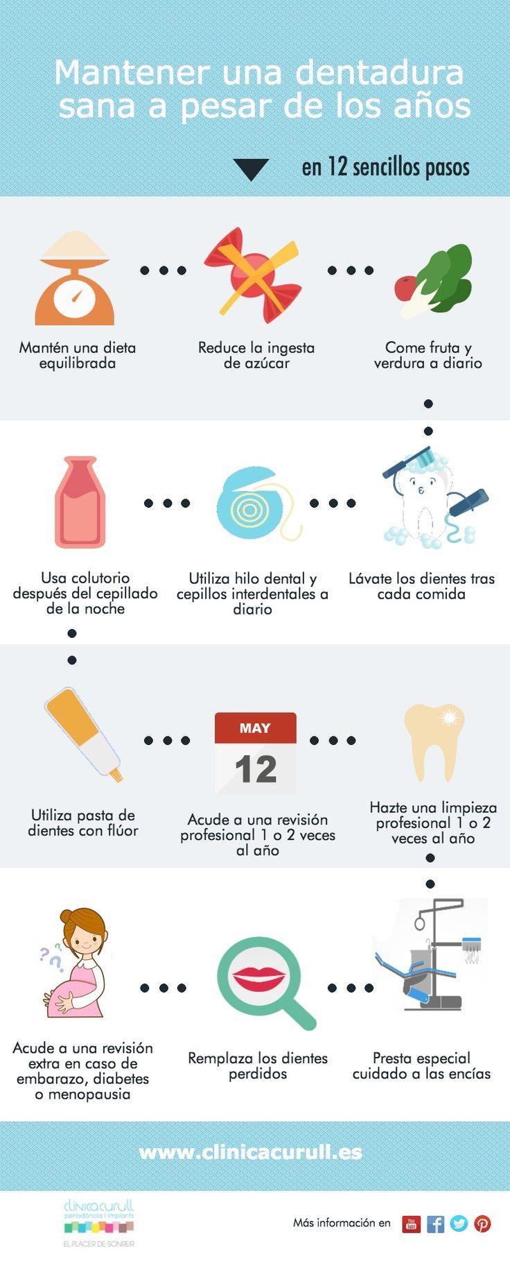 Consejos para mantener una dentadura sana.  #BocaSana #SaludBucal #EstéticaDental www.clinicacurull.com/
