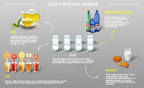 Вода и здоровые напитки на ее основе. Интересен тот факт, что в России очень мало уделяют внимания вопросу воды. Некоторая группа ученых, врачей, а также немногочисленные добровольные и само-окупаемые форумы и сообщества - вот и весь послужной список этой темы. Вода – одно из самых уязвимых мест человечества. Сегодня мы поговорим о том сколько необходимо пить и какие напитки принесут Вам пользу.