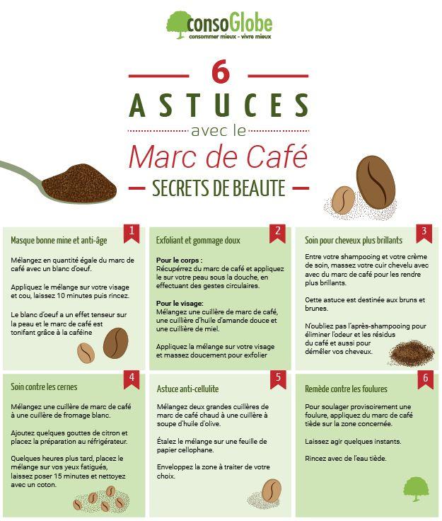 Découvrez 6 astuces et recettes économiques et écologiques pour réutiliser le marc de café dans vos soins de beauté.