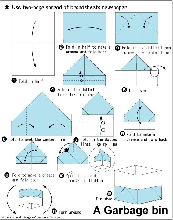 Origami Garbage Bin Tutorial on folding a plant container-box from newspaper. Once your seeds are sprouted, you can plant the whole thing in the ground and it will biodegrade.