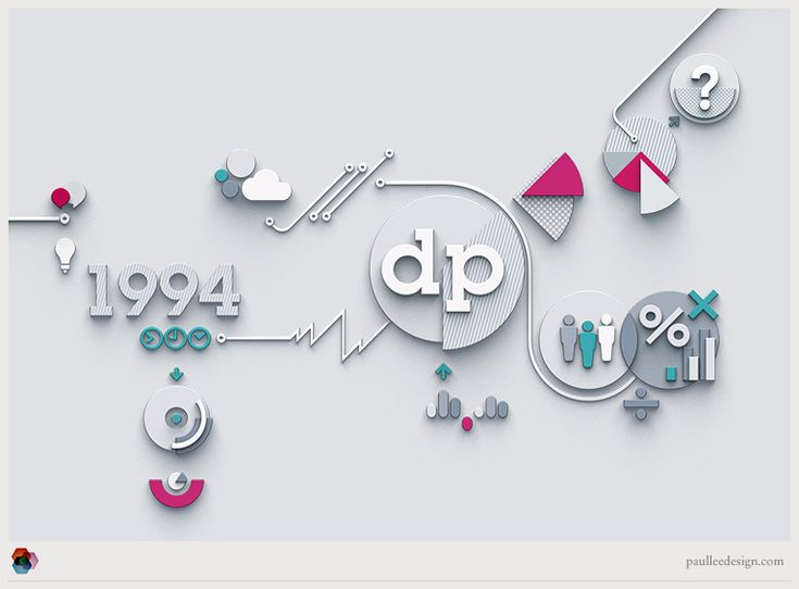 1000+ images about Infographics on Pinterest | Infographics ...