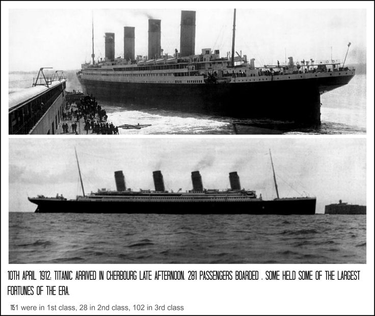 a history of the ship titanic and the cold water Whatever happened to the iceberg that sank  the iceberg that sank the titanic began its journey  been forced to take to the open water to escape the sinking ship.