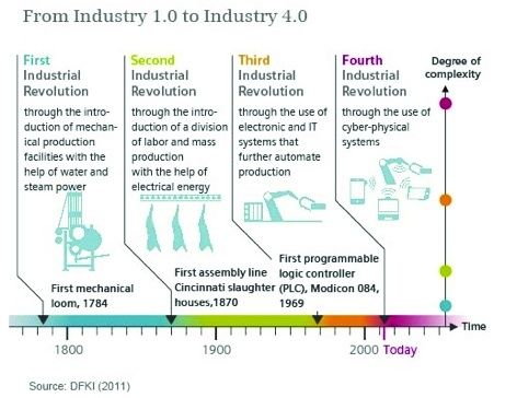 /q/i/p/TE_Siemens_Industry_4.jpg