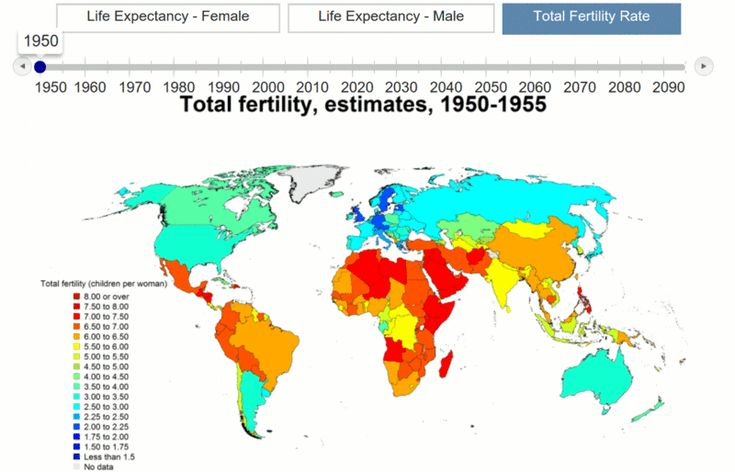 Total Fertility Rate, 1950 - 2100, World Population Prospects 2015, United Nations