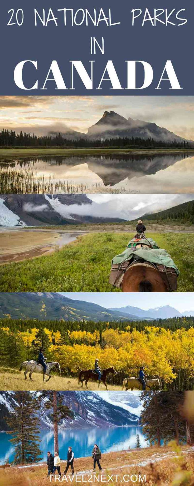 National Parks In Canada