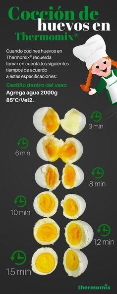 Cuando cocines huevos en Thermomix® recuerda tomar en cuenta los siguientes tiempos de acuerdo a las especificaciones...