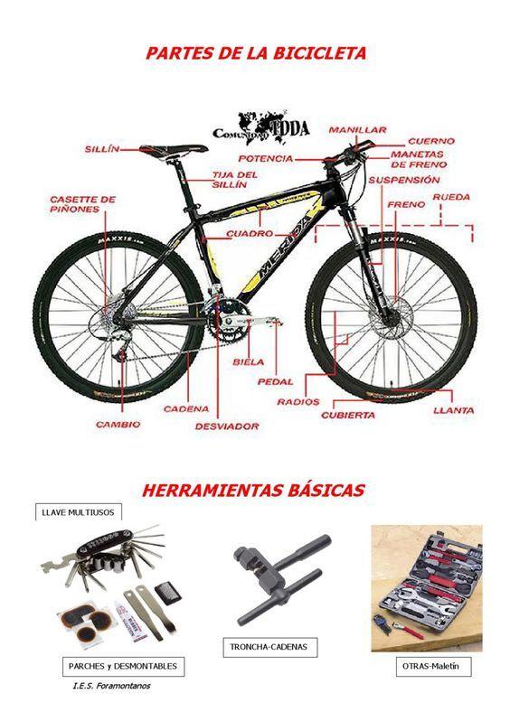 Partes de la bici y algunas herramientas básicas