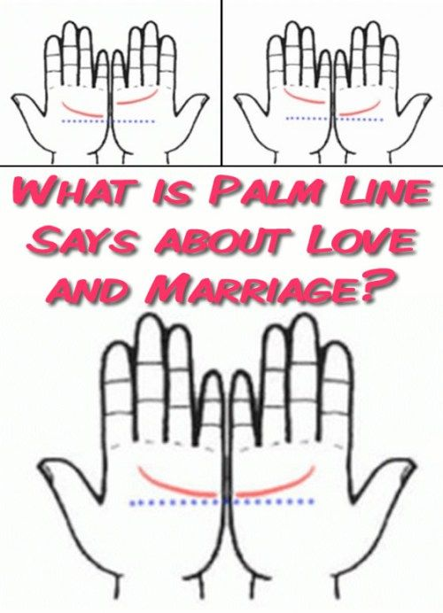 What is Palm Line Says about Love and Marriage? - Style Idea