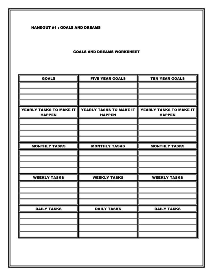 assignment assessment