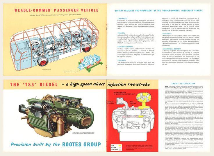 Best 25+ Bus sales ideas on Pinterest Bus conversion for sale - sales brochure