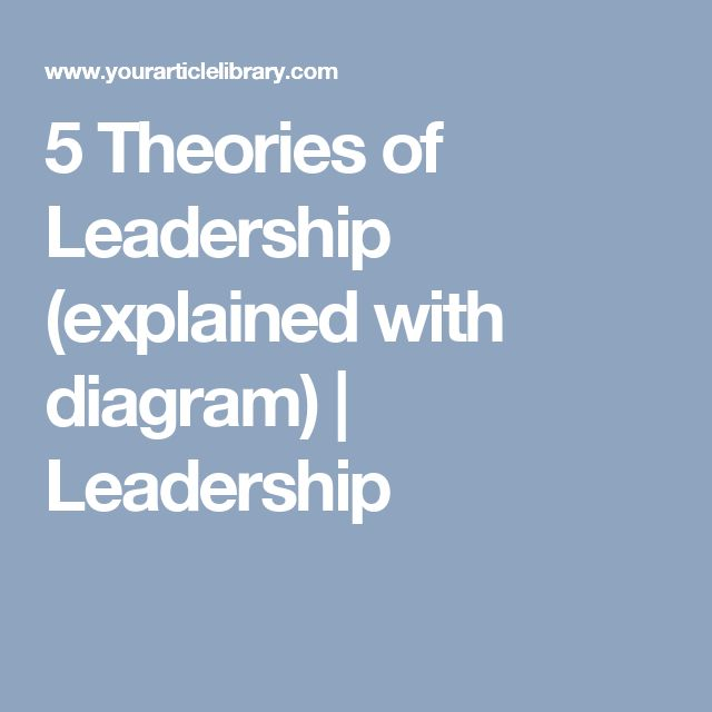5 Theories of Leadership (explained with diagram