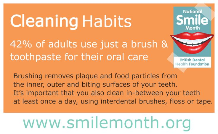 #‎NSM15‬ Cleaning Habits  42% of adults use just a brush and toothpaste for their oral care. Brushing removes plaque and food particles from the inner, outer and biting surfaces of your teeth. It's important that you also clean in-between your teeth at least once a day, using interdental brushes, floss or tape.  For more visit: http://www.nationalsmilemonth.org/  ‪#‎NationalSmileMonth‬ ‪#‎SmileMonth‬