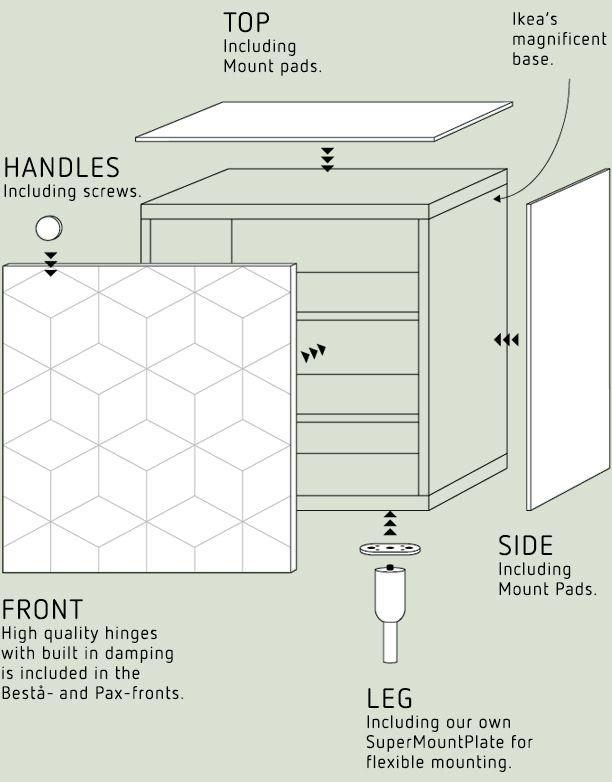 les 25 meilleures id es concernant meuble besta ikea sur pinterest meuble tv design meuble. Black Bedroom Furniture Sets. Home Design Ideas
