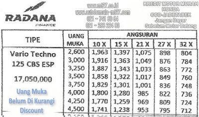 1000 ideas about honda auto on pinterest honda civic for Honda finance interest rates