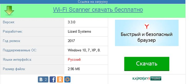 Лучший WiFi Analyzer для Windows и Android - Как пользоваться?