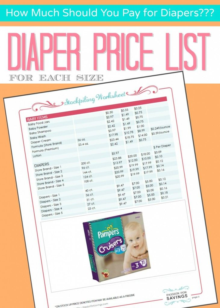 How to Save Money on Diapers and a Diaper Price List for the Best Deals!