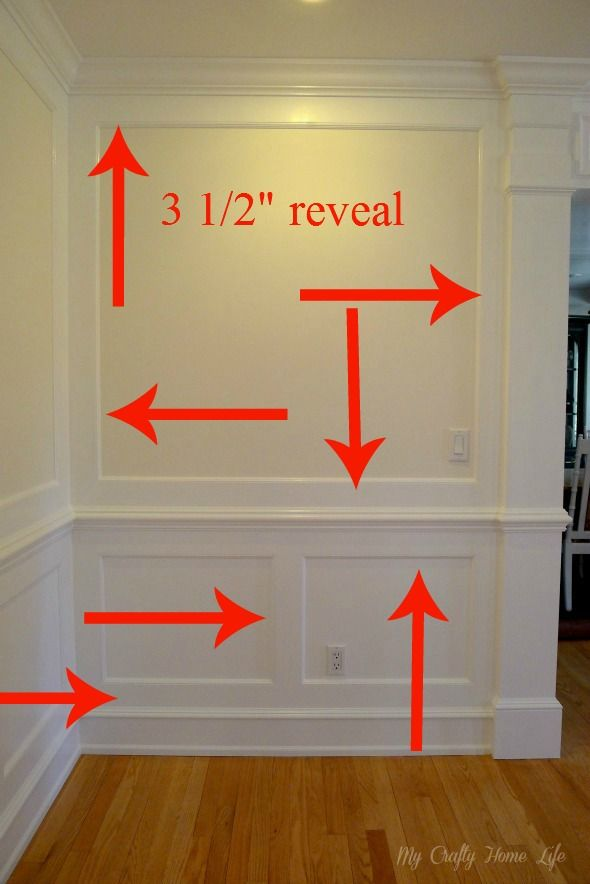 How to make a custom wall treatment.
