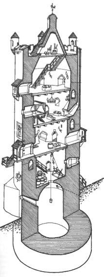 Medieval tower axonometric plan