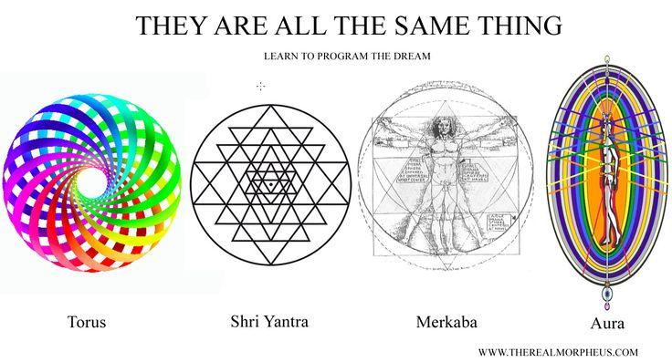 Torus Shr Yantra Merkaba AuraTorus Auras, Ascension, Merkaba Auras, Sacred Geometry, Spirituality, Healing, Energy, Sacred Symbols