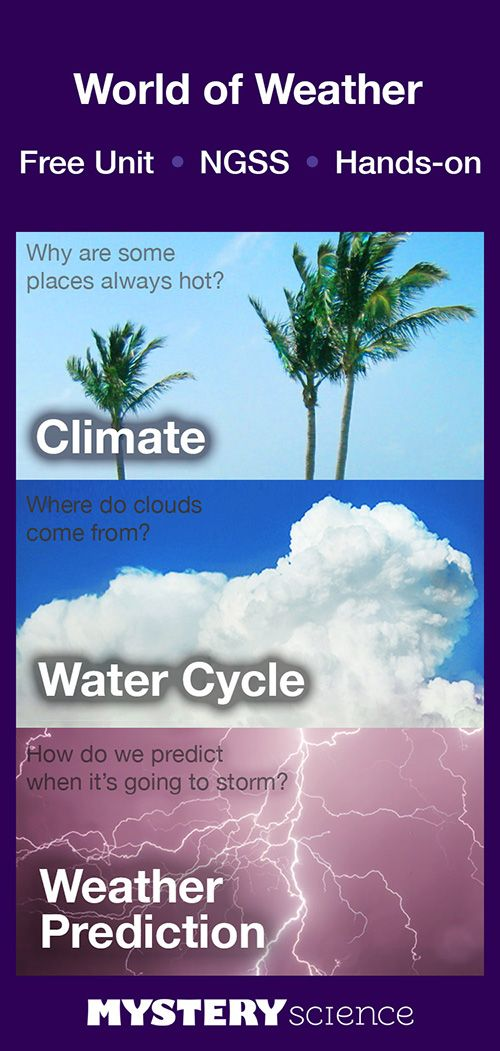 Complete hands-on Weather unit for teaching about Weather, Climate, & Water Cycle. For grades 2, 3, and 4. Meets Common Core and Next Generation Science Standards (NGSS).