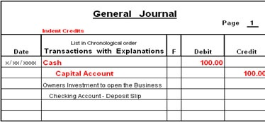 journal and ledger entries examples pdf