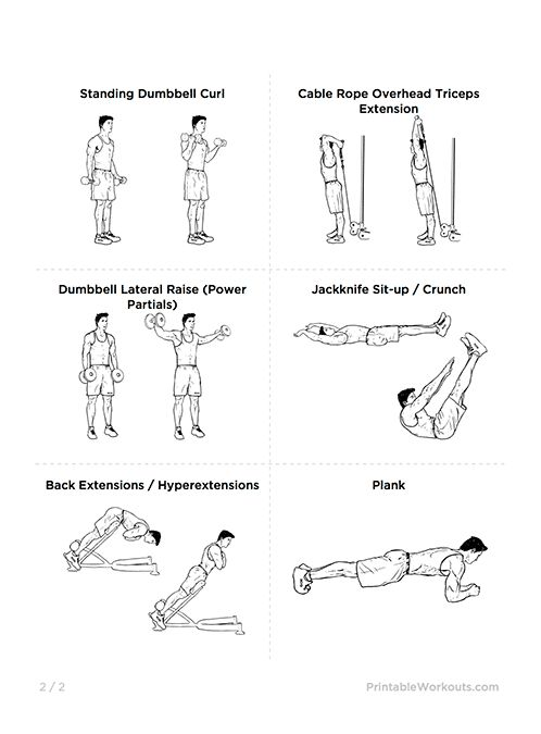 12 best The Skinny images on Pinterest Skinny, 400m and Beginner - gym workout sheet