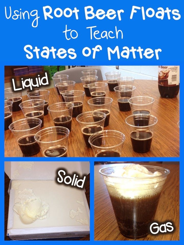 112.14 b5B: the student is expected to describe and classify samples of matter as solids, liquids, and gases and demonstrate that solids have a definite shape and that liquids and gases take the shape of their container. Common Core and So Much More: Teaching Matter with Root Beer Floats! K-3