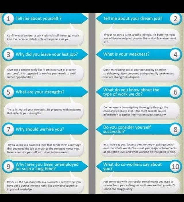 how to write interview essays