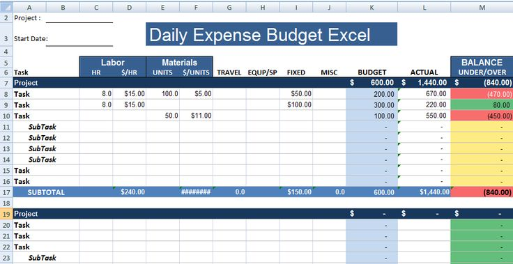 Daily Expense Budget Excel Templates XLS | ExcelDox | Excel ...