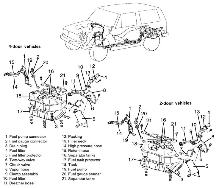 gdi mitsubishi fuel system diagram cars trucks