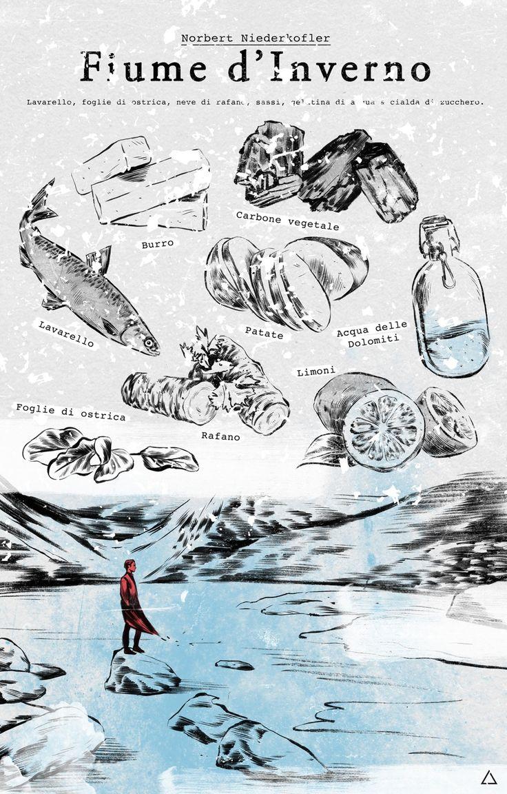 Foodboard: la genesi di un piatto | Norbert Niederkofler e Fiume d'inverno