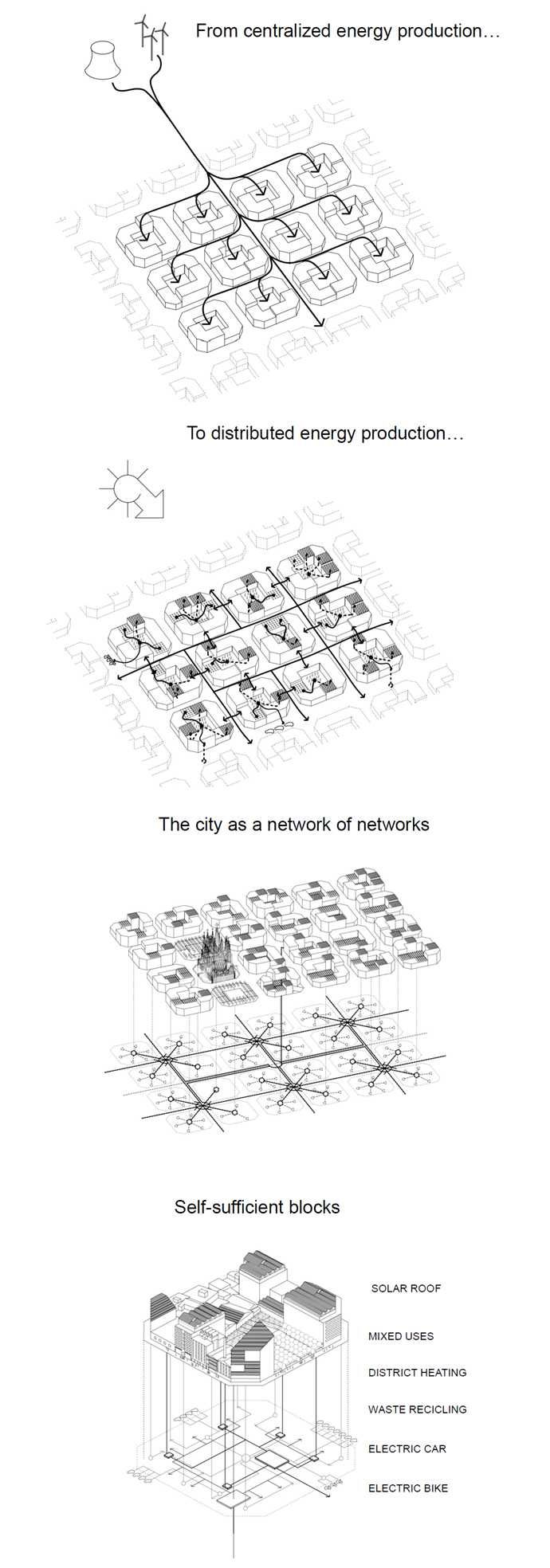 298 best Chief Architect images on Pinterest | Chief architect ...