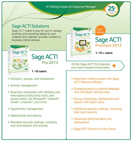 Sage ACT! Pro vs. Sage ACT! Premium Product Comparison - you can also read more information about the product differences at:  http://actplatinum.com/Sage_ACT_Blog/sage-act-pro-vs-sage-act-premium-7-things-to-know-before-you-buy/  Buy Sage ACT! 2013 Pro or Sage ACT! 2013 Premium at www.actplatinum.com