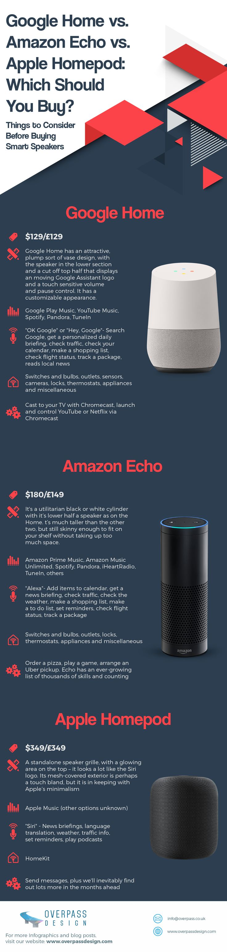 Sharing this infographic to help you decide on what smart speaker should you buy. Check this Infographic: Google Home vs. Amazon Echo vs. Apple Homepod: Which Should You Buy? Things to Consider Before Buying Smart Speakers. Visit our website: www.overpass.co.uk/?utm_content=bufferbaa48&utm_medium=social&utm_source=pinterest.com&utm_campaign=buffer for more infographic topics.