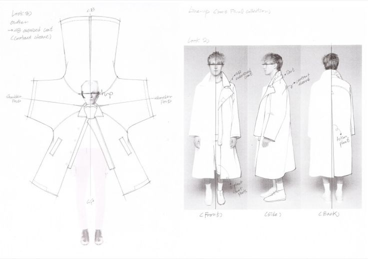 Fashion Sketchbook - fashion design development sketches; fashion portfolio // Hwansung Park