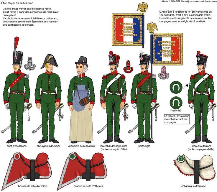 Titre de l'image 1er Escadron du 1er Régiment de Chasseurs à Cheval  état major