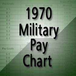 1970 Military Pay Chart