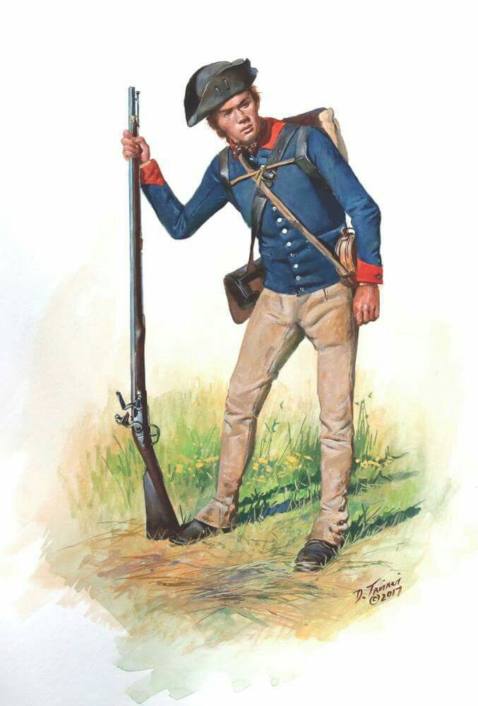 Private 1st & 2nd VA Battalions, Green & Hawes's Battalions, Virginia Line December 1780-June 1781