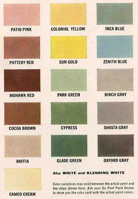 Current Paint Trends 82 best paint color through the decades images on pinterest