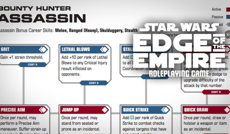 star wars edge of the empire pdf