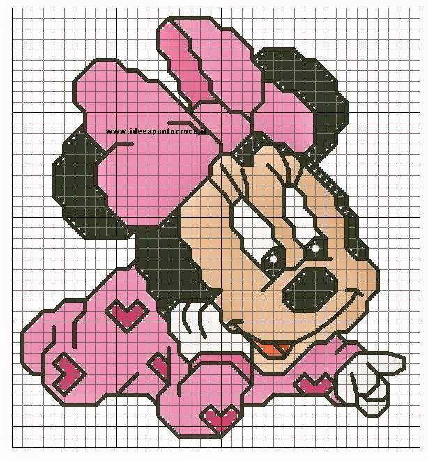 Minnie bebê